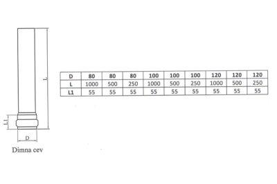 Dimovodna cev dužine 25 cm, 50 cm, 100 cm